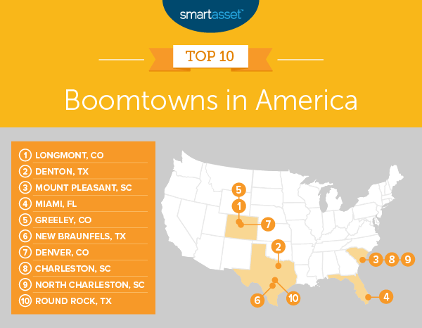 Economic growth propels Round Rock to top tier of American 'Boomtowns'